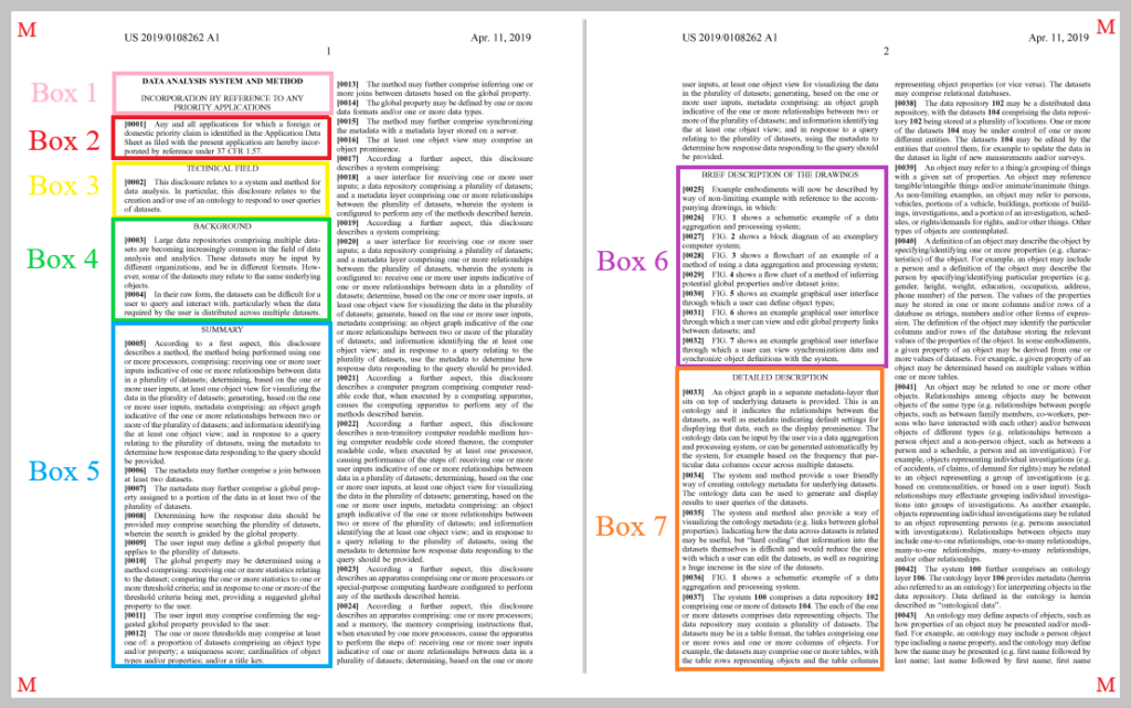 Patent Publication Annotated to Illustrate Patent Drafting Concepts