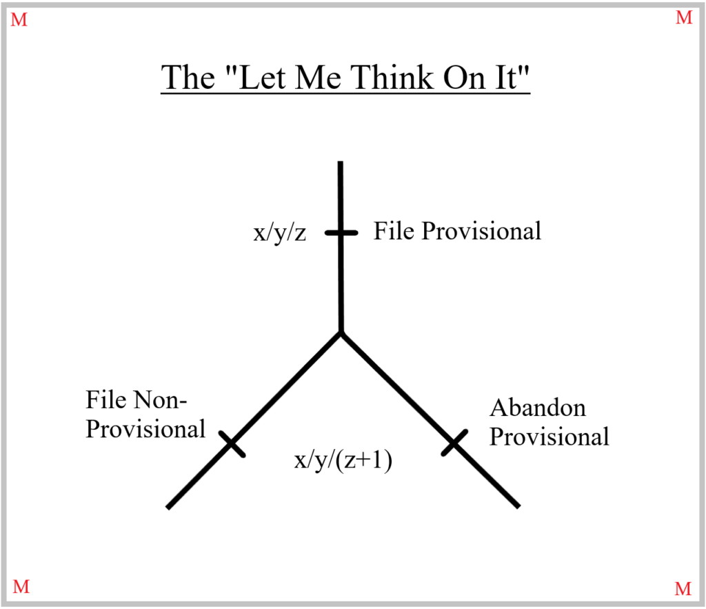 """Visual Representation of the """"Let Me Think On It"""" Provisional Patent Drafting Strategy"""