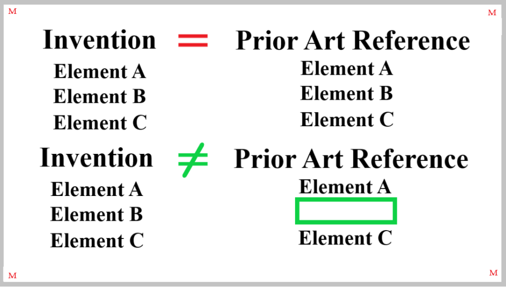 In order to properly support a rejection under 35 U.S.C. § 102, a cited prior art reference must disclose each and every element of the claimed invention. If an element is present in a claim but is not disclosed in the cited prior art reference, a rejection under 35 U.S.C. § 102 is not proper.